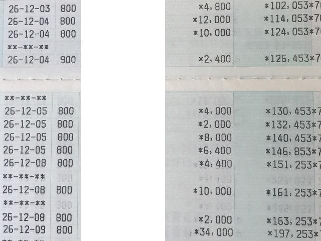 副収入(報酬)ケーススタディイメージ画像